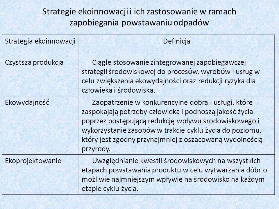 Strategie ekoinnowacji i ich zastosowanie w ramach zapobiegania powstawaniu odpadów Strategia ekoinnowacjiDefinicja Czystsza produkcjaCiągłe stosowani