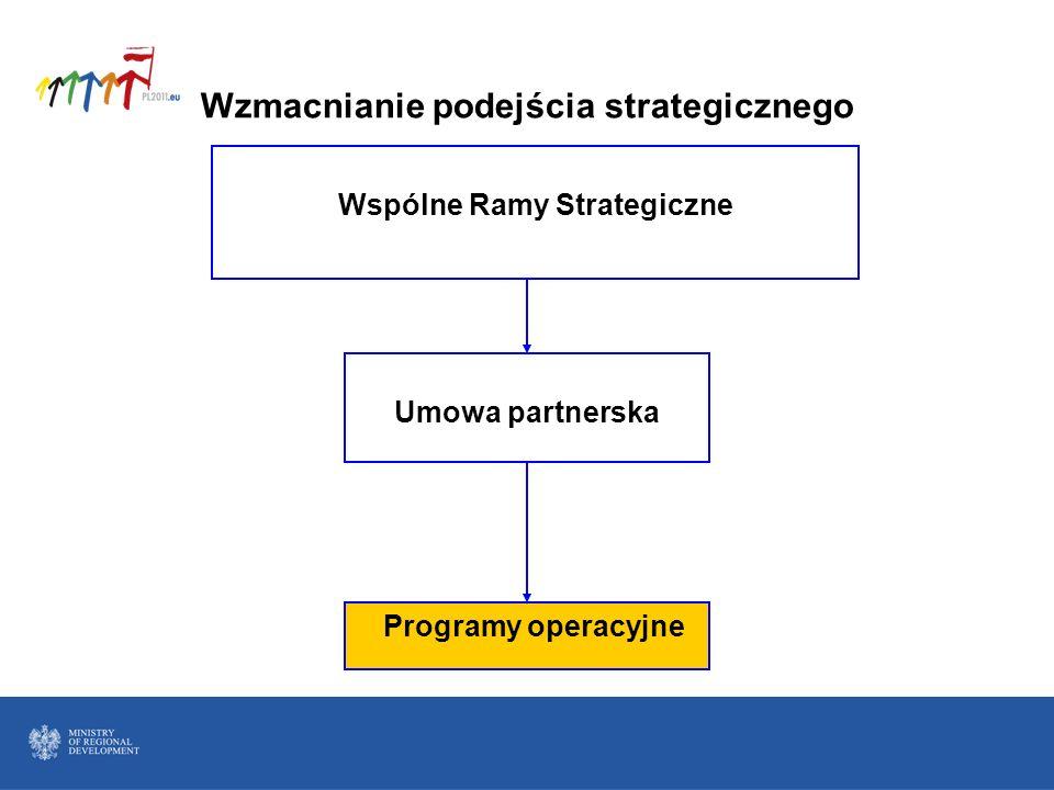 Wzmacnianie podejścia strategicznego Programy operacyjne Umowa partnerska Wspólne Ramy Strategiczne