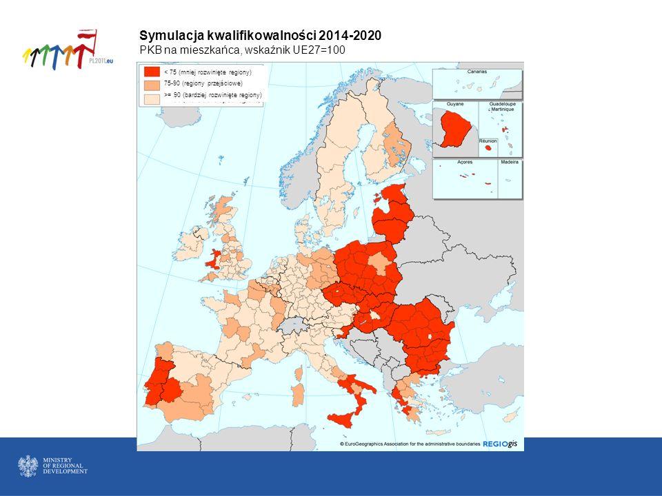Symulacja kwalifikowalności 2014-2020 PKB na mieszkańca, wskaźnik UE27=100 < 75 (mniej rozwinięte regiony) 75-90 (regiony przejściowe) >= 90 (bardziej