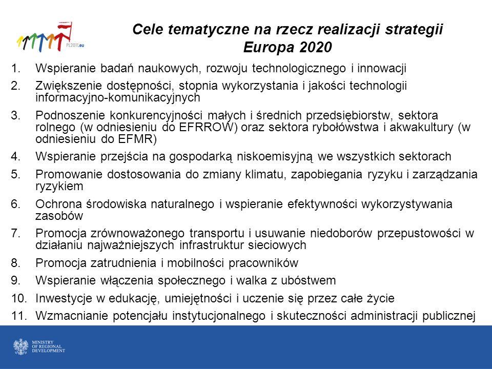 Cele tematyczne na rzecz realizacji strategii Europa 2020 1.Wspieranie badań naukowych, rozwoju technologicznego i innowacji 2.Zwiększenie dostępności