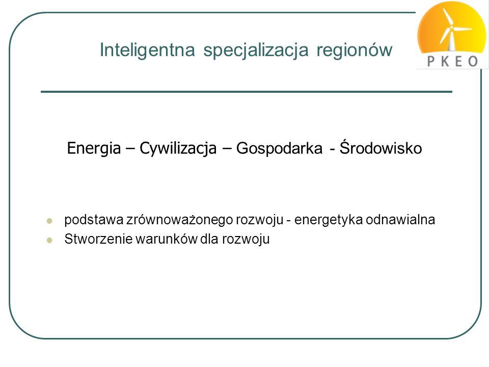Inteligentna specjalizacja regionów podstawa zrównoważonego rozwoju - energetyka odnawialna Stworzenie warunków dla rozwoju Energia – Cywilizacja – Go