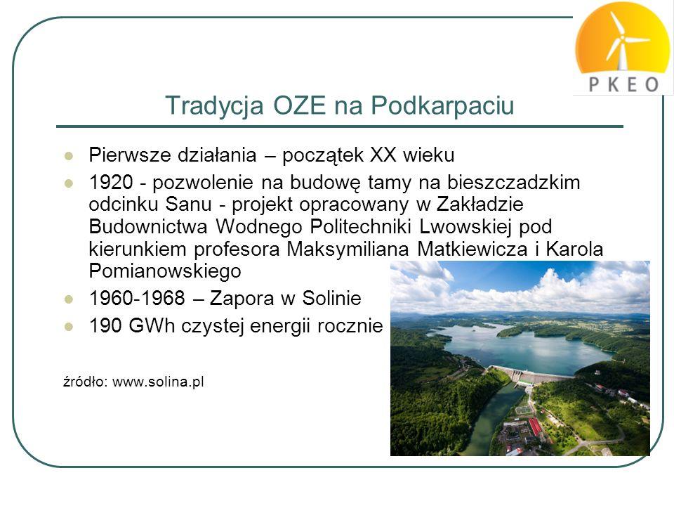 Tradycja OZE na Podkarpaciu Pierwsze działania – początek XX wieku 1920 - pozwolenie na budowę tamy na bieszczadzkim odcinku Sanu - projekt opracowany