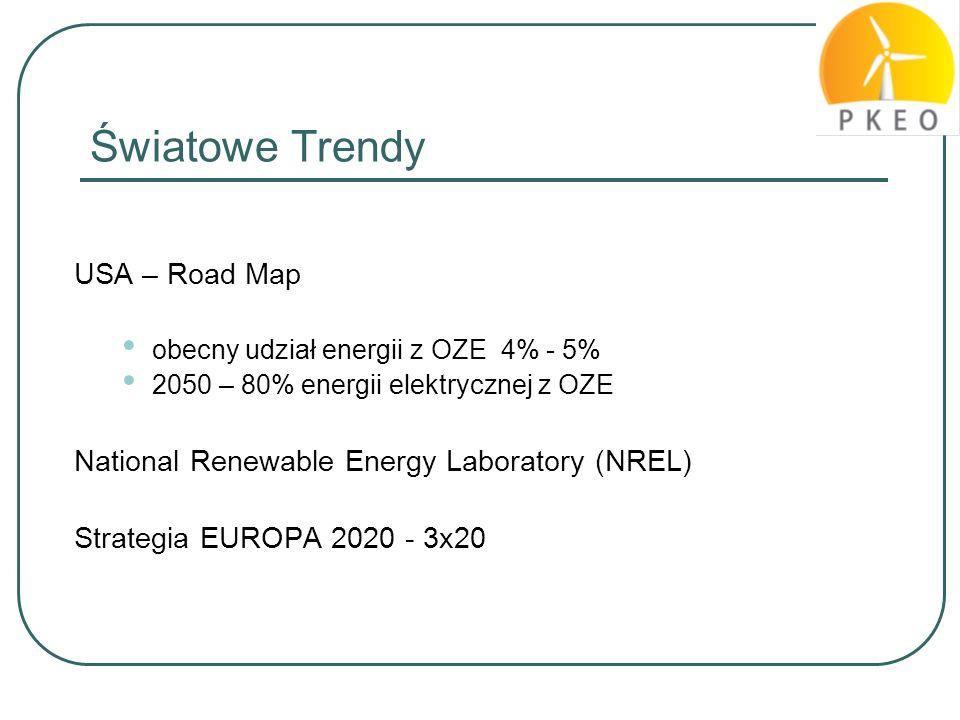Światowe Trendy USA – Road Map obecny udział energii z OZE 4% - 5% 2050 – 80% energii elektrycznej z OZE National Renewable Energy Laboratory (NREL) S
