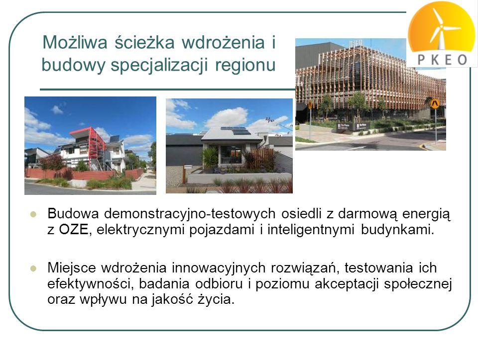 Możliwa ścieżka wdrożenia i budowy specjalizacji regionu Budowa demonstracyjno-testowych osiedli z darmową energią z OZE, elektrycznymi pojazdami i in