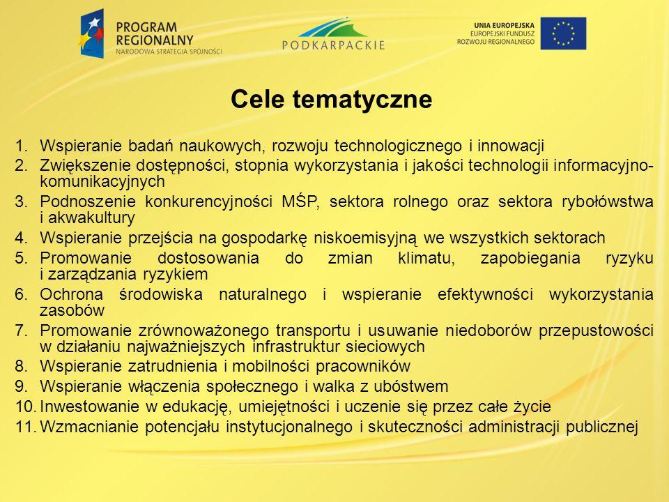 Cele tematyczne 1.Wspieranie badań naukowych, rozwoju technologicznego i innowacji 2.Zwiększenie dostępności, stopnia wykorzystania i jakości technolo