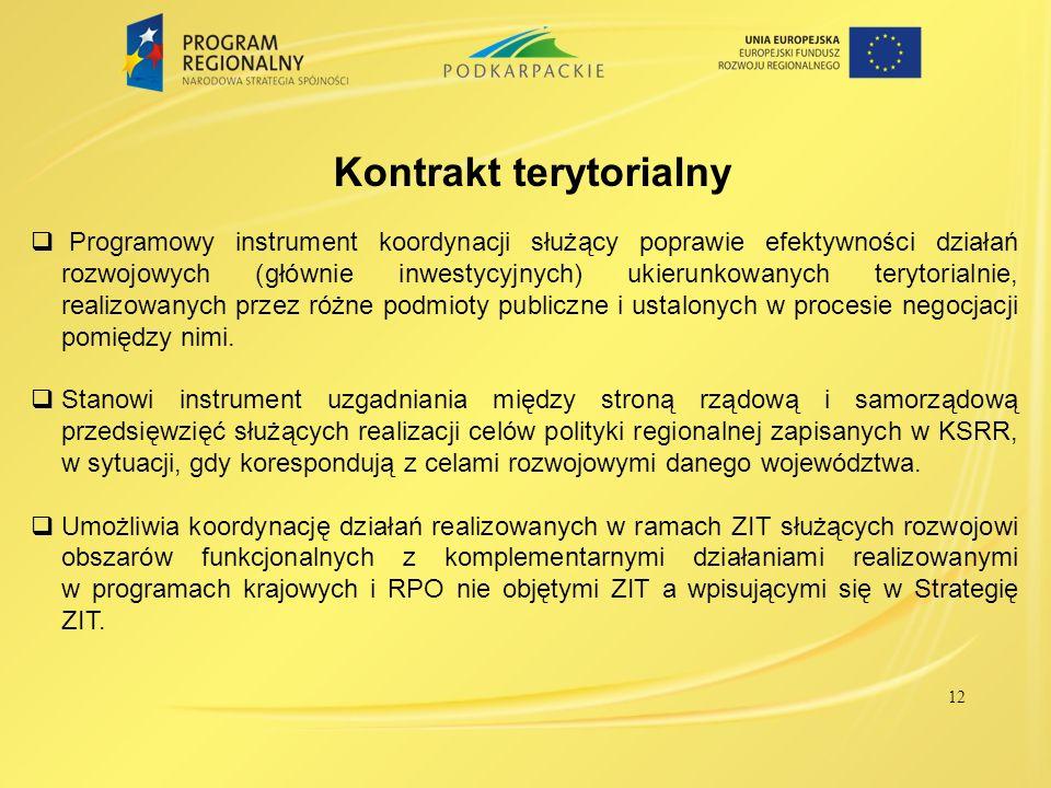 Kontrakt terytorialny 12 Programowy instrument koordynacji służący poprawie efektywności działań rozwojowych (głównie inwestycyjnych) ukierunkowanych