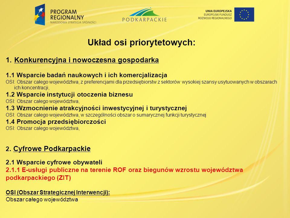 Układ osi priorytetowych: 1.Konkurencyjna i nowoczesna gospodarka 1.1 Wsparcie badań naukowych i ich komercjalizacja OSI: Obszar całego województwa, z
