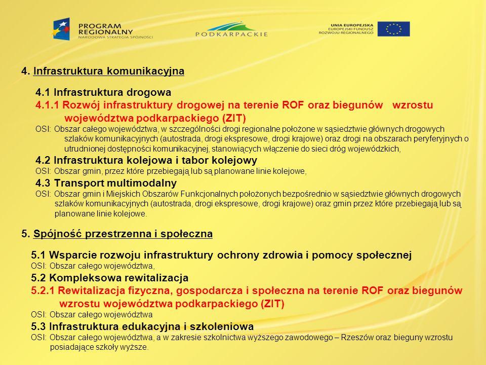 4. Infrastruktura komunikacyjna 4.1 Infrastruktura drogowa 4.1.1 Rozwój infrastruktury drogowej na terenie ROF oraz biegunów wzrostu województwa podka