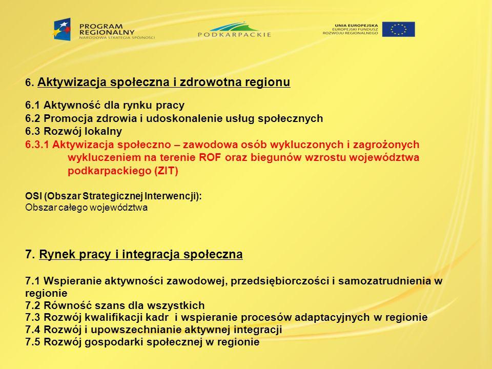 6. Aktywizacja społeczna i zdrowotna regionu 6.1 Aktywność dla rynku pracy 6.2 Promocja zdrowia i udoskonalenie usług społecznych 6.3 Rozwój lokalny 6