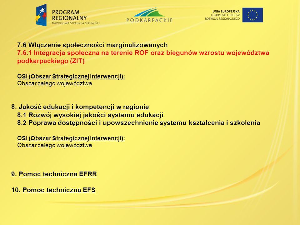7.6 Włączenie społeczności marginalizowanych 7.6.1 Integracja społeczna na terenie ROF oraz biegunów wzrostu województwa podkarpackiego (ZIT) OSI (Obs