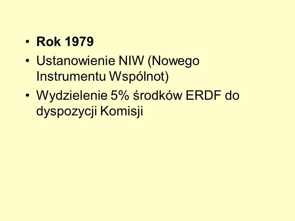 Rok 1979 Ustanowienie NIW (Nowego Instrumentu Wspólnot) Wydzielenie 5% środków ERDF do dyspozycji Komisji