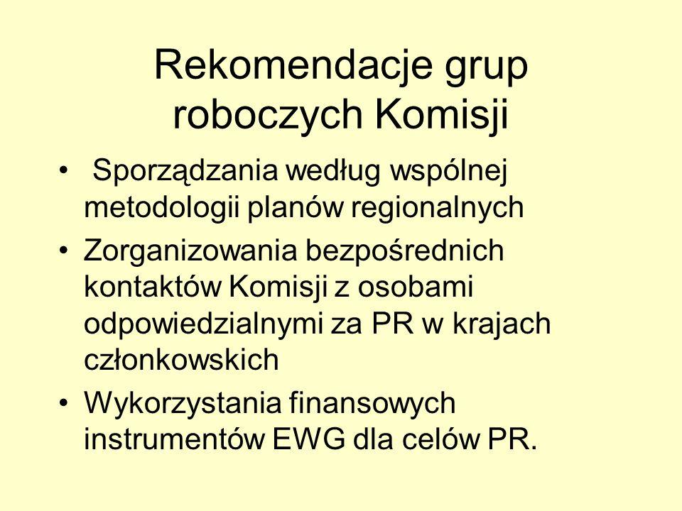 Rekomendacje grup roboczych Komisji Sporządzania według wspólnej metodologii planów regionalnych Zorganizowania bezpośrednich kontaktów Komisji z osob