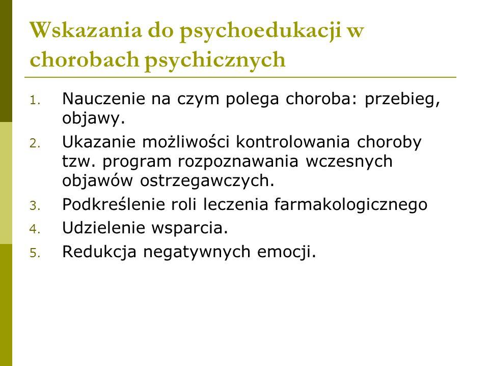 Wskazania do psychoedukacji w chorobach psychicznych 1.