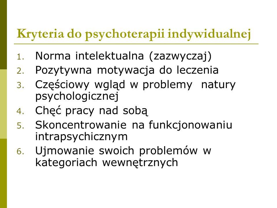 Kierunki terapii w psychoterapii indywidualnej i grupowej Terapia psychoanalityczna Terapia behawioralna Terapia poznawcza Aktualnie dużo częściej poznawczo- behawioralna Terapia humanistyczna Aktualnie bardzo często podejście zintegrowane (eklektyczne)