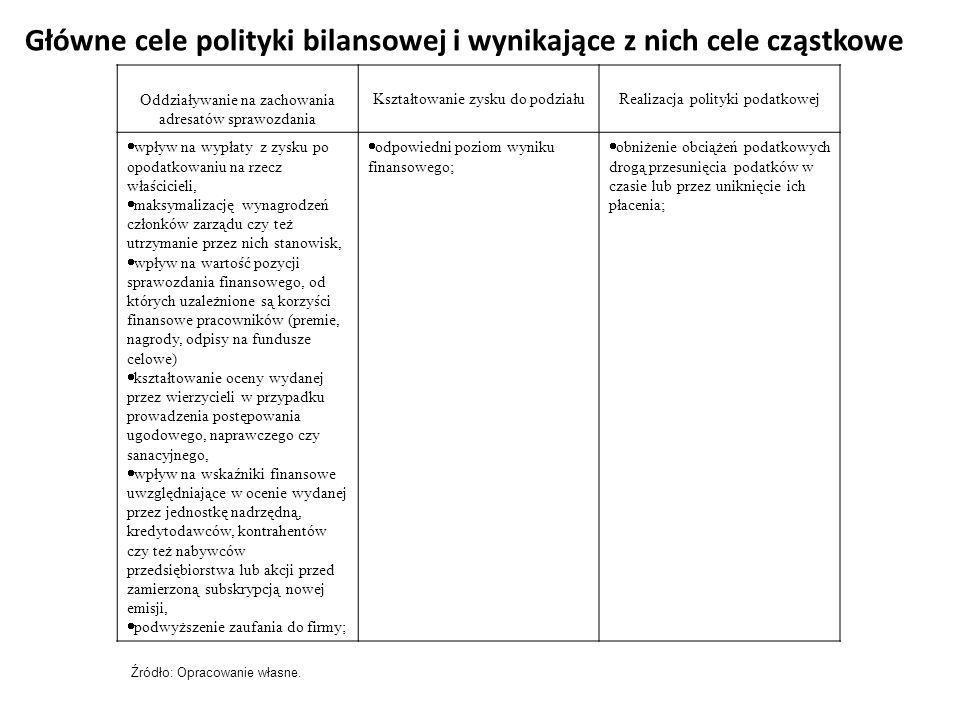 Główne cele polityki bilansowej i wynikające z nich cele cząstkowe Oddziaływanie na zachowania adresatów sprawozdania Kształtowanie zysku do podziałuR