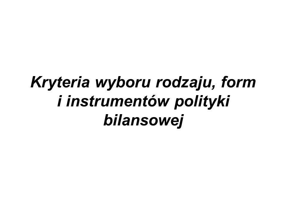 Kryteria wyboru rodzaju, form i instrumentów polityki bilansowej