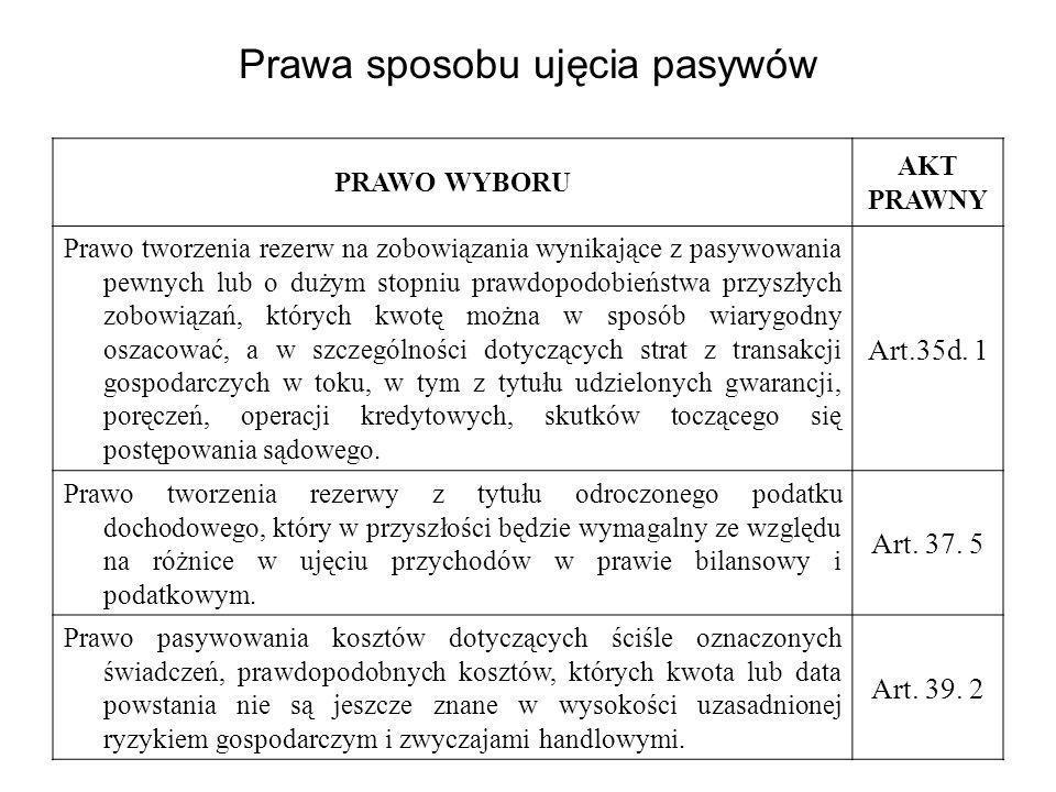 Prawa sposobu ujęcia pasywów PRAWO WYBORU AKT PRAWNY Prawo tworzenia rezerw na zobowiązania wynikające z pasywowania pewnych lub o dużym stopniu prawd