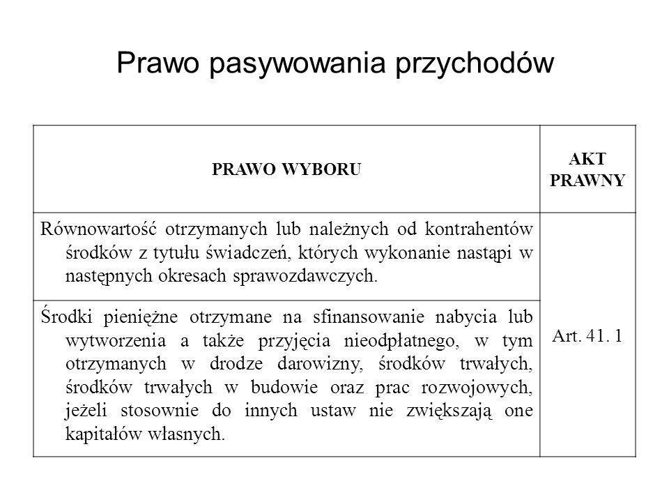 Prawo pasywowania przychodów PRAWO WYBORU AKT PRAWNY Równowartość otrzymanych lub należnych od kontrahentów środków z tytułu świadczeń, których wykona