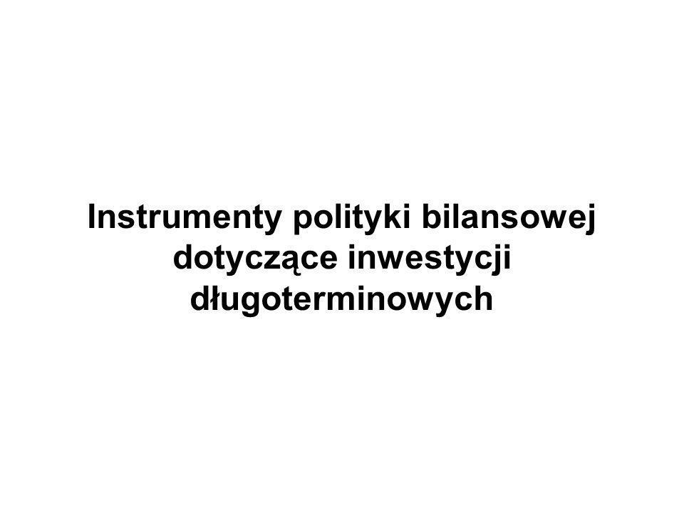 Instrumenty polityki bilansowej dotyczące inwestycji długoterminowych