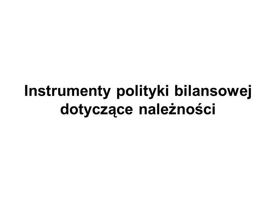 Instrumenty polityki bilansowej dotyczące należności