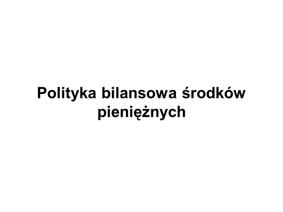 Polityka bilansowa środków pieniężnych