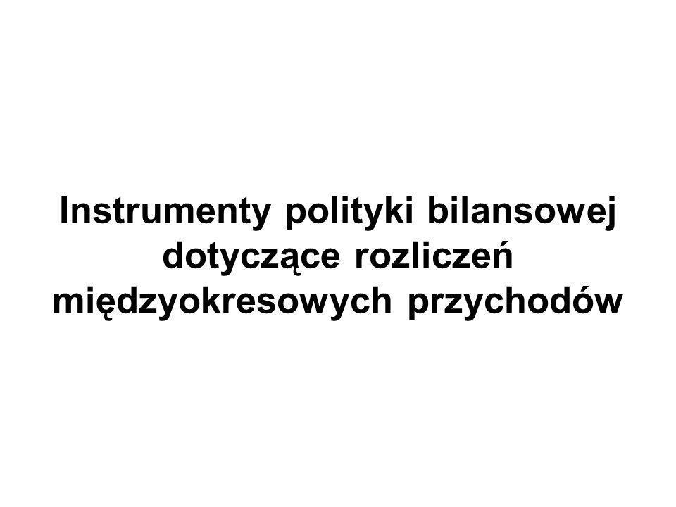 Instrumenty polityki bilansowej dotyczące rozliczeń międzyokresowych przychodów