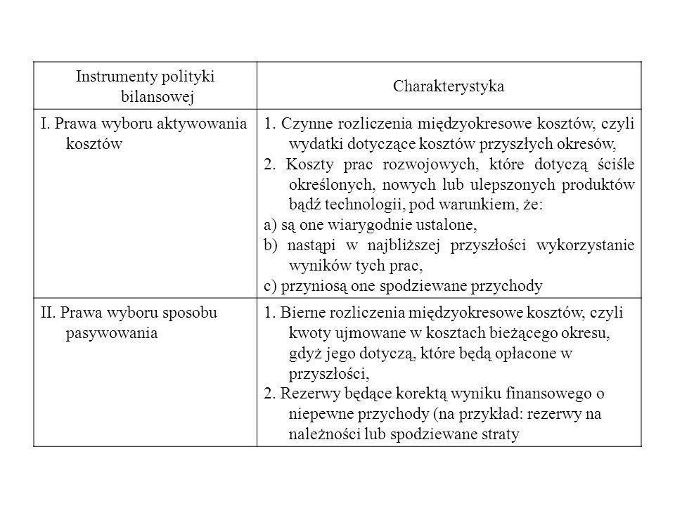 Instrumenty polityki bilansowej Charakterystyka I. Prawa wyboru aktywowania kosztów 1. Czynne rozliczenia międzyokresowe kosztów, czyli wydatki dotycz