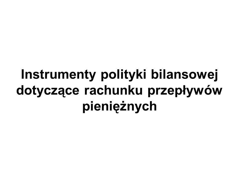 Instrumenty polityki bilansowej dotyczące rachunku przepływów pieniężnych