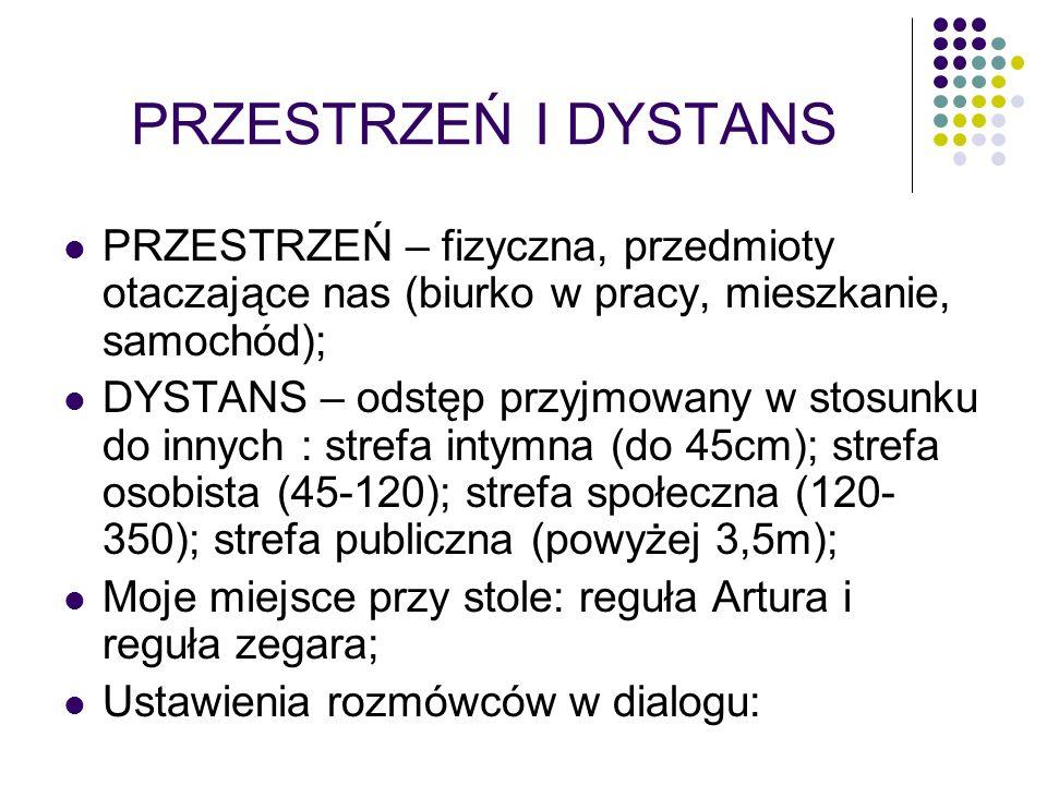 PRZESTRZEŃ I DYSTANS PRZESTRZEŃ – fizyczna, przedmioty otaczające nas (biurko w pracy, mieszkanie, samochód); DYSTANS – odstęp przyjmowany w stosunku