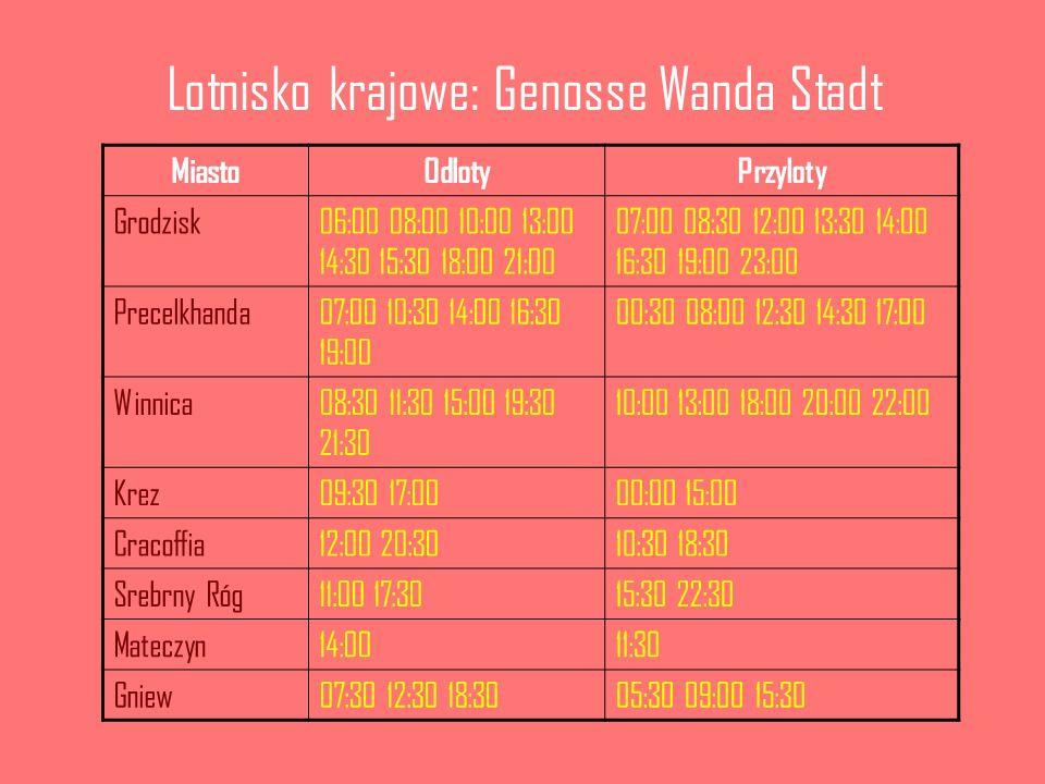 Lotnisko krajowe: Genosse Wanda Stadt MiastoOdlotyPrzyloty Grodzisk06:00 08:00 10:00 13:00 14:30 15:30 18:00 21:00 07:00 08:30 12:00 13:30 14:00 16:30 19:00 23:00 Precelkhanda07:00 10:30 14:00 16:30 19:00 00:30 08:00 12:30 14:30 17:00 Winnica08:30 11:30 15:00 19:30 21:30 10:00 13:00 18:00 20:00 22:00 Krez09:30 17:0000:00 15:00 Cracoffia12:00 20:3010:30 18:30 Srebrny Róg11:00 17:3015:30 22:30 Mateczyn14:0011:30 Gniew07:30 12:30 18:3005:30 09:00 15:30