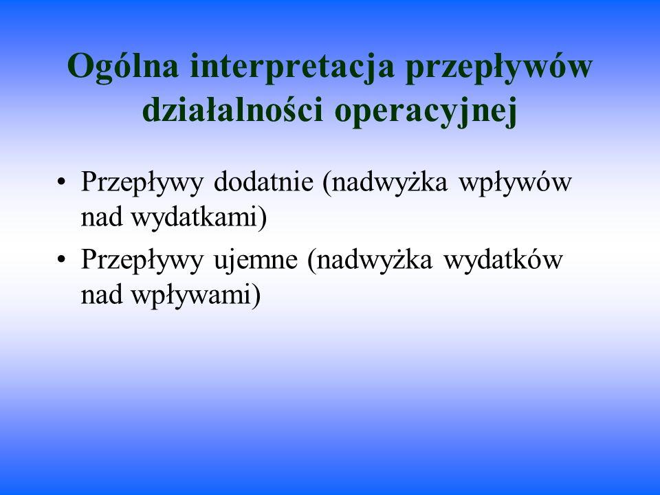 Ogólna interpretacja przepływów działalności operacyjnej Przepływy dodatnie (nadwyżka wpływów nad wydatkami) Przepływy ujemne (nadwyżka wydatków nad w