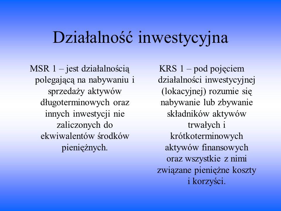 Działalność inwestycyjna MSR 1 – jest działalnością polegającą na nabywaniu i sprzedaży aktywów długoterminowych oraz innych inwestycji nie zaliczonyc