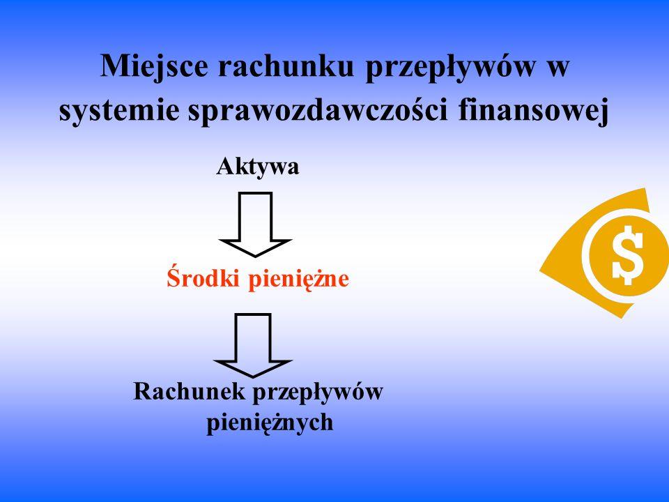 Transakcje bezgotówkowe Transakcje inwestycyjne i finansowe, które nie wymagają posługiwania się środkami pieniężnymi lub ekwiwalentami środków pieniężnych, należy wykluczyć z rachunku przepływów pieniężnych.