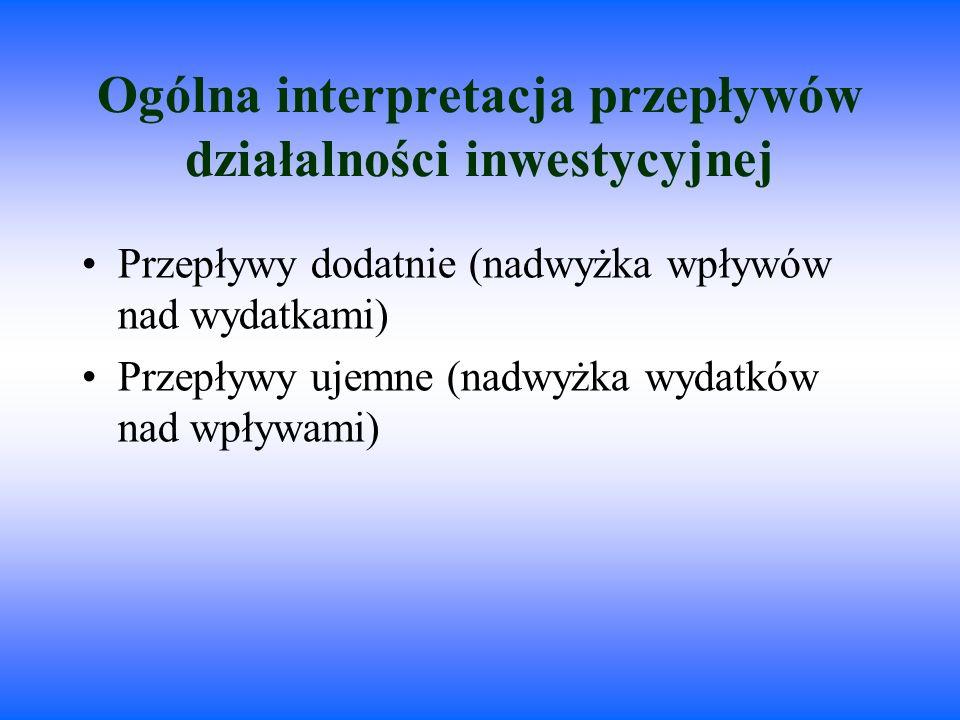 Ogólna interpretacja przepływów działalności inwestycyjnej Przepływy dodatnie (nadwyżka wpływów nad wydatkami) Przepływy ujemne (nadwyżka wydatków nad