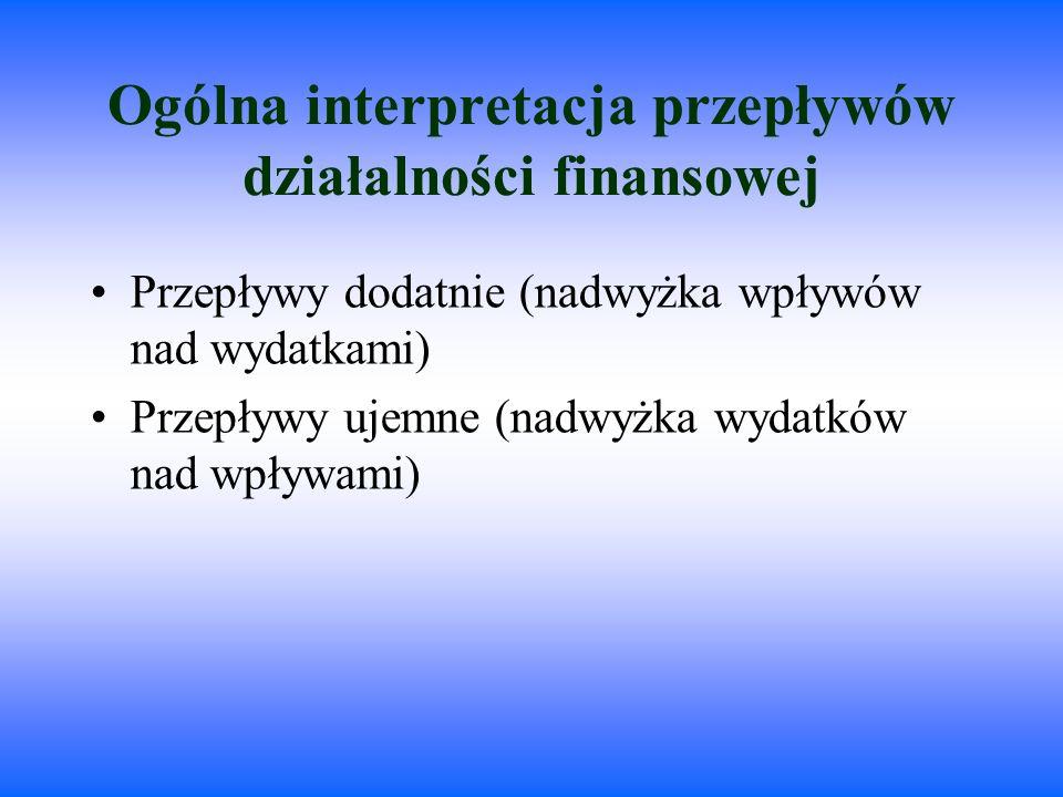 Ogólna interpretacja przepływów działalności finansowej Przepływy dodatnie (nadwyżka wpływów nad wydatkami) Przepływy ujemne (nadwyżka wydatków nad wp