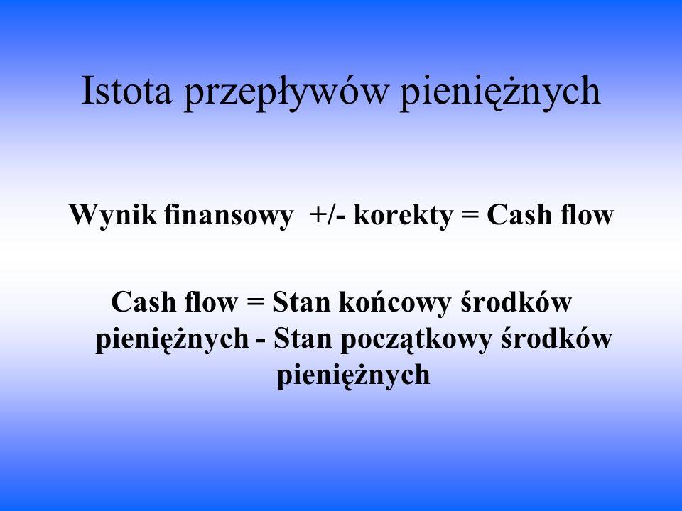 Istota przepływów pieniężnych Wynik finansowy +/- korekty = Cash flow Cash flow = Stan końcowy środków pieniężnych - Stan początkowy środków pieniężny