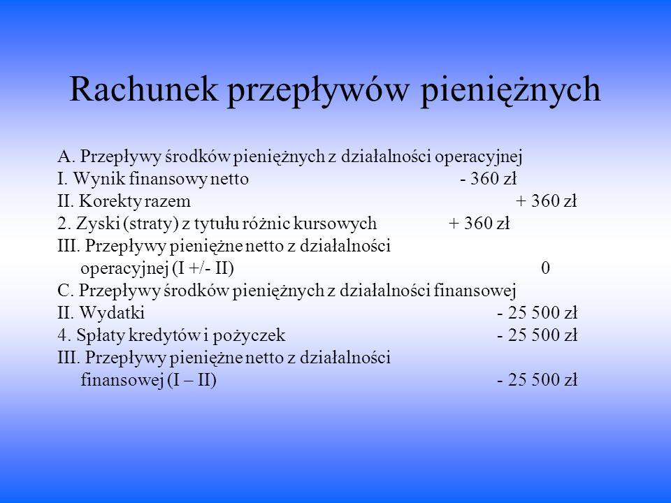 Rachunek przepływów pieniężnych A. Przepływy środków pieniężnych z działalności operacyjnej I. Wynik finansowy netto - 360 zł II. Korekty razem + 360