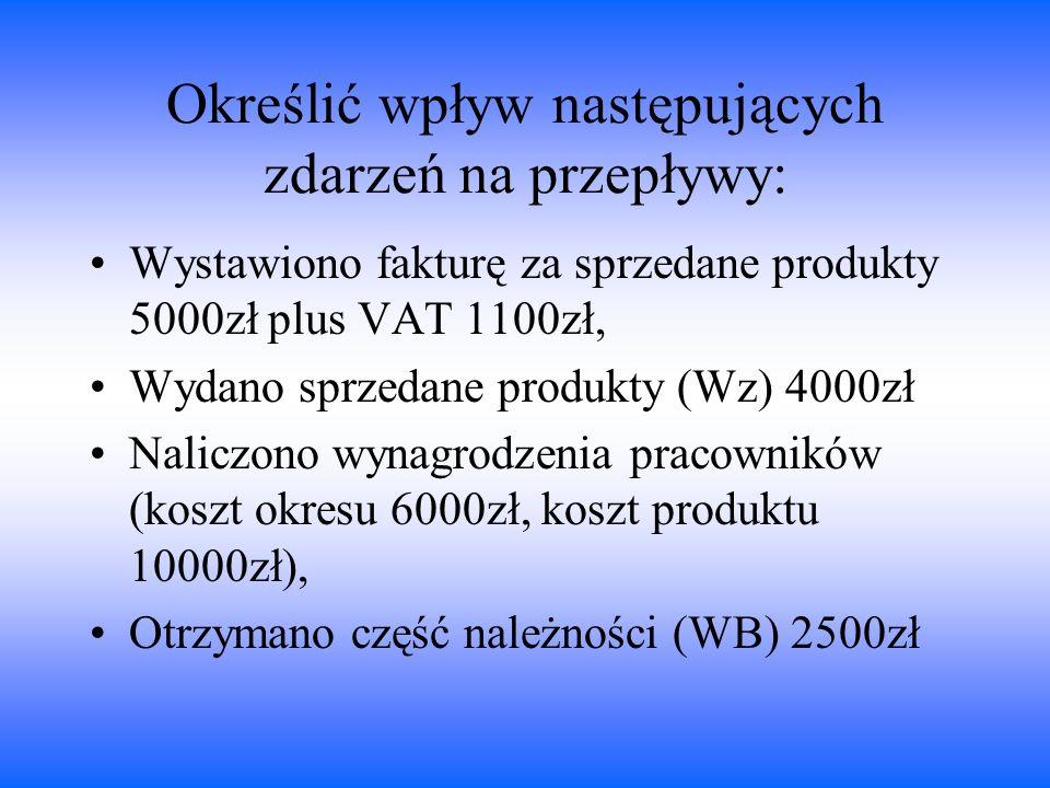 Określić wpływ następujących zdarzeń na przepływy: Wystawiono fakturę za sprzedane produkty 5000zł plus VAT 1100zł, Wydano sprzedane produkty (Wz) 400
