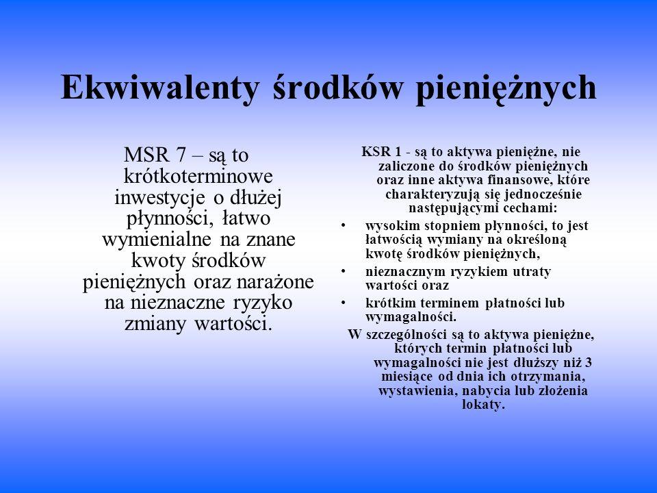Zadanie 1 – dokonaj ogólnej ocena przepływów pieniężnych Wariant Działalność operacyjna Działalność inwestycyjna Działalność finansowa I+_+ II+__ III___ IV_+_