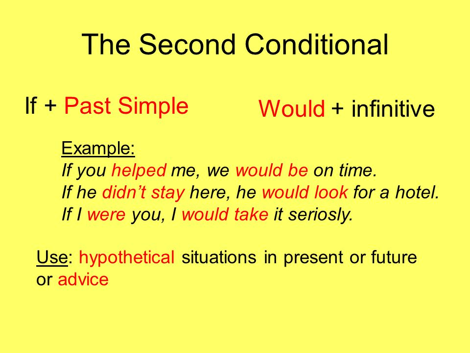 The Second Conditional If + Past Simple Would + infinitive Example: If you helped me, we would be on time. If he didnt stay here, he would look for a