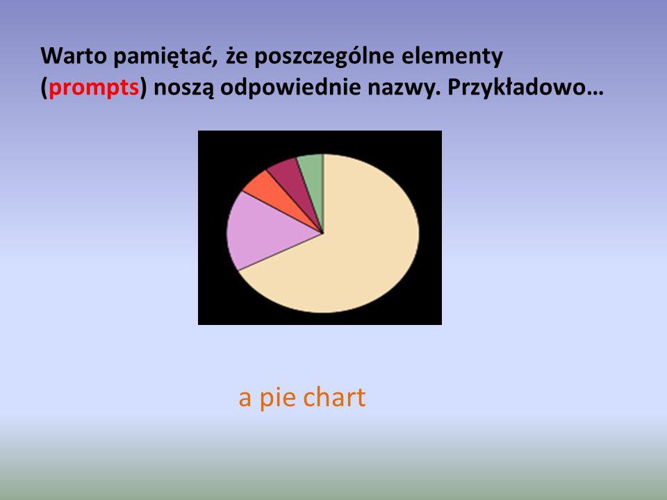 Po trzecie: Opisując dany element musimy podkreślić jego związek z tematem materiału.