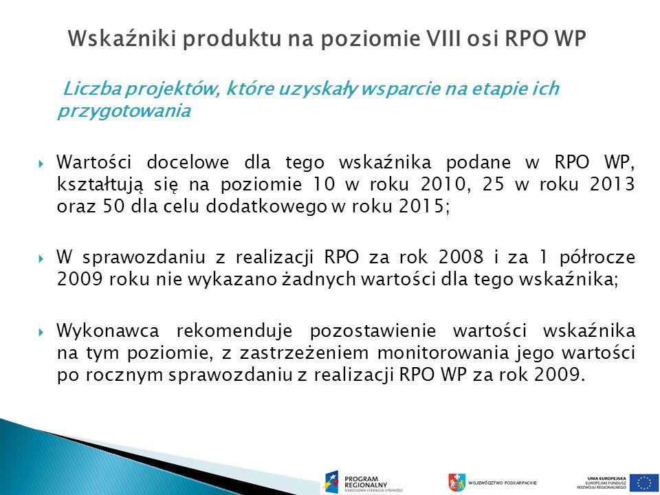Liczba projektów, które uzyskały wsparcie na etapie ich przygotowania Wartości docelowe dla tego wskaźnika podane w RPO WP, kształtują się na poziomie 10 w roku 2010, 25 w roku 2013 oraz 50 dla celu dodatkowego w roku 2015; W sprawozdaniu z realizacji RPO za rok 2008 i za 1 półrocze 2009 roku nie wykazano żadnych wartości dla tego wskaźnika; Wykonawca rekomenduje pozostawienie wartości wskaźnika na tym poziomie, z zastrzeżeniem monitorowania jego wartości po rocznym sprawozdaniu z realizacji RPO WP za rok 2009.