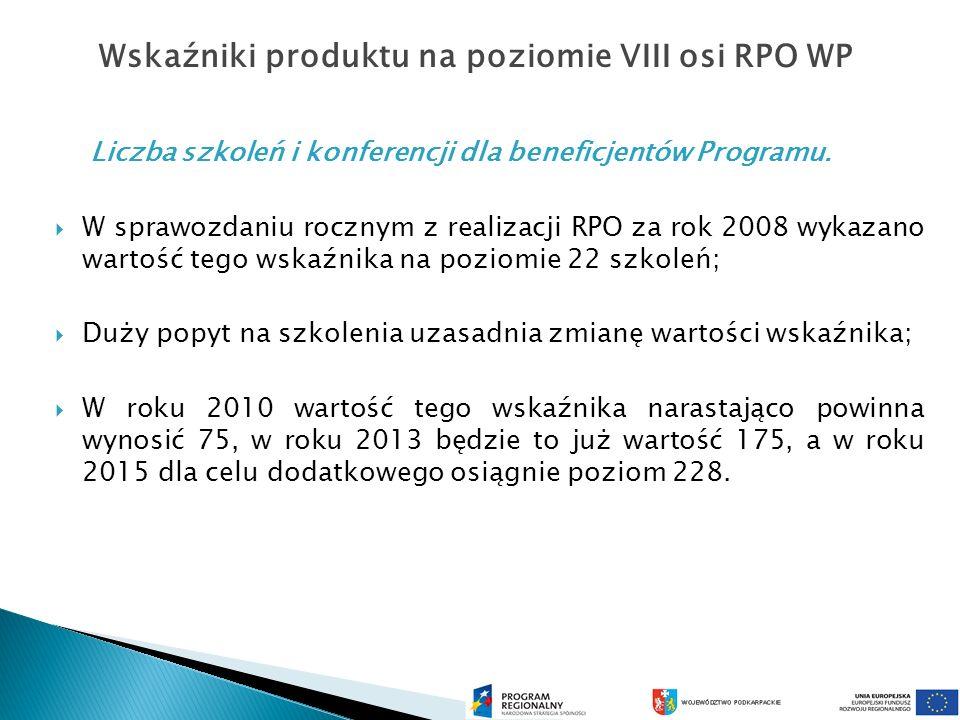 Liczba szkoleń i konferencji dla beneficjentów Programu.