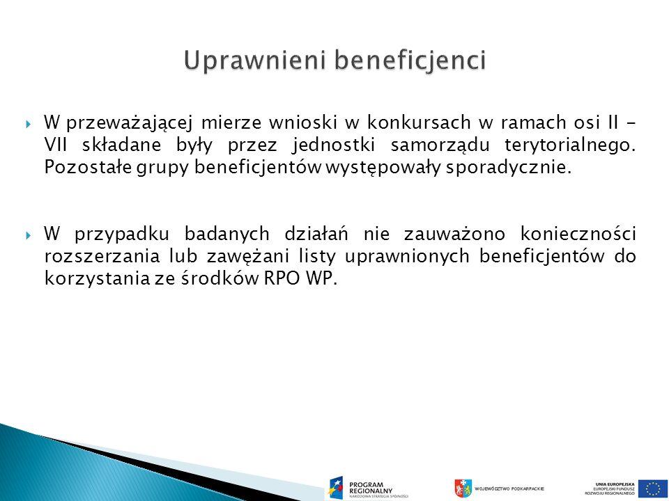 W przeważającej mierze wnioski w konkursach w ramach osi II - VII składane były przez jednostki samorządu terytorialnego.