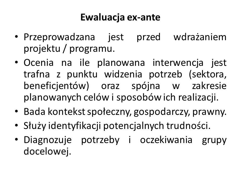 Ewaluacja ex-ante Przeprowadzana jest przed wdrażaniem projektu / programu. Ocenia na ile planowana interwencja jest trafna z punktu widzenia potrzeb