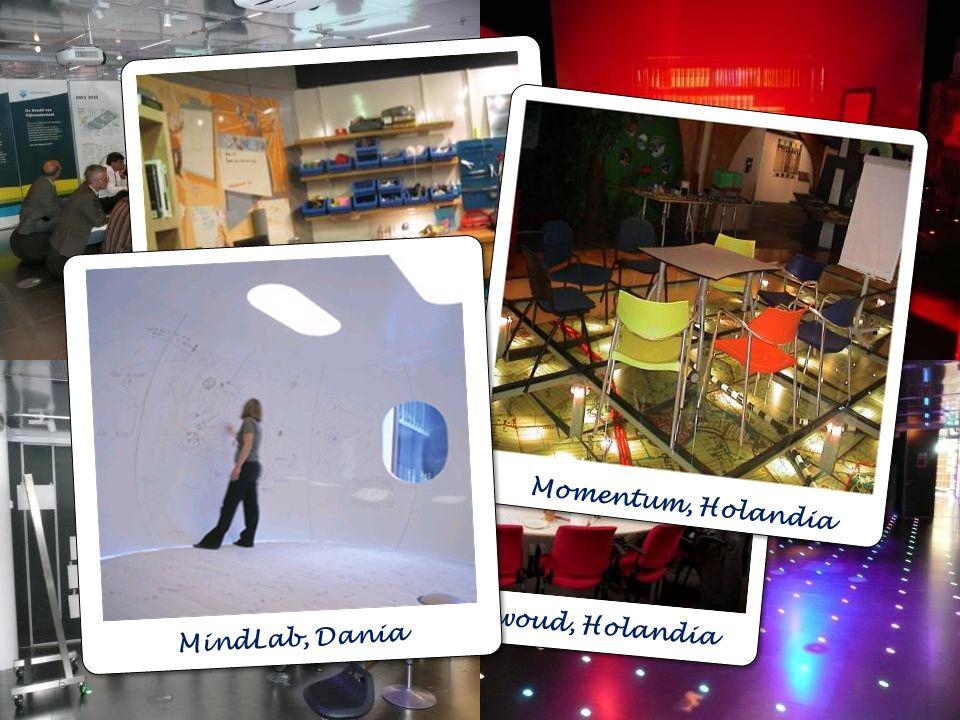 6 Groenewoud, Holandia Royal Mail, UK Momentum, Holandia MindLab, Dania