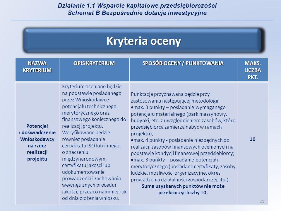 NAZWA KRYTERIUM OPIS KRYTERIUM SPOSÓB OCENY / PUNKTOWANIA MAKS.