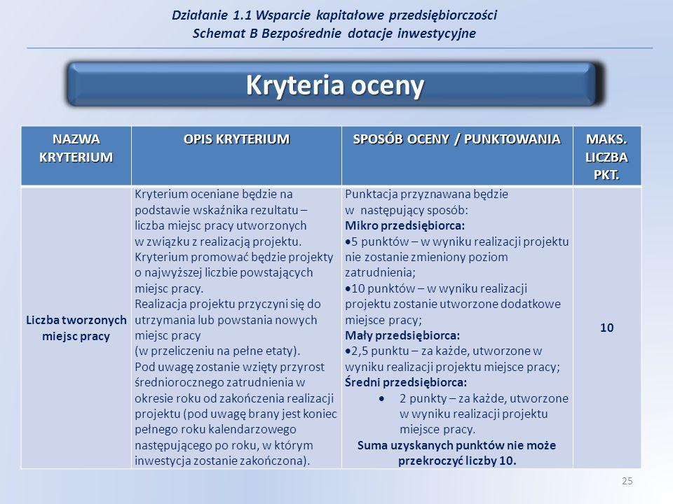 Działanie 1.1 Wsparcie kapitałowe przedsiębiorczości Schemat B Bezpośrednie dotacje inwestycyjne Kryteria oceny NAZWA KRYTERIUM OPIS KRYTERIUM SPOSÓB OCENY / PUNKTOWANIA MAKS.