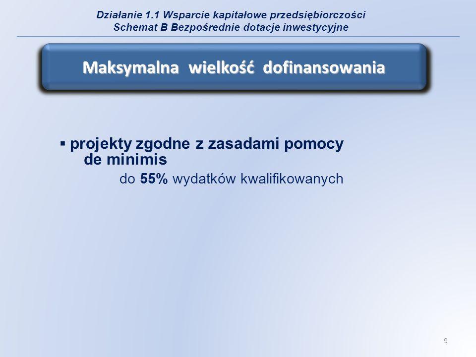 Siedziba firmy może znajdować się poza województwem podkarpackim, natomiast inwestycja objęta projektem musi być realizowana i utrzymana na terenie Podkarpacia.