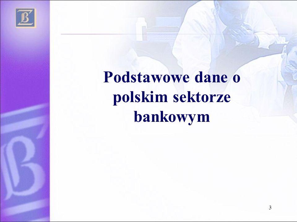 3 Podstawowe dane o polskim sektorze bankowym